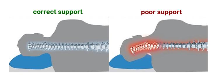 tips on correct sleeping posture is important for neck injuries